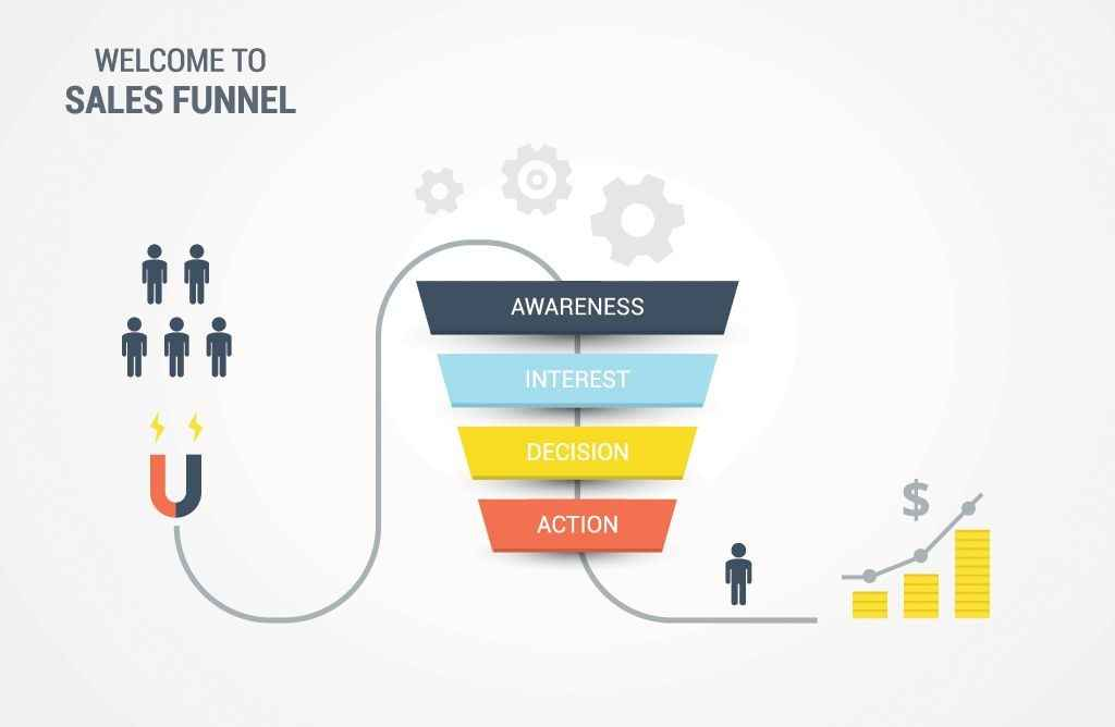4 Simple Steps to Build Sales Funnel Automation