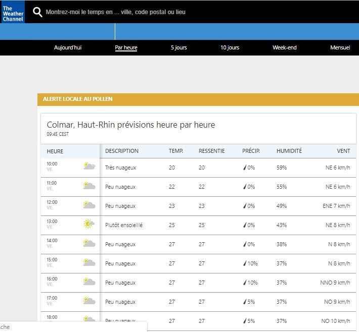 appli site meteo weather.com comparatif
